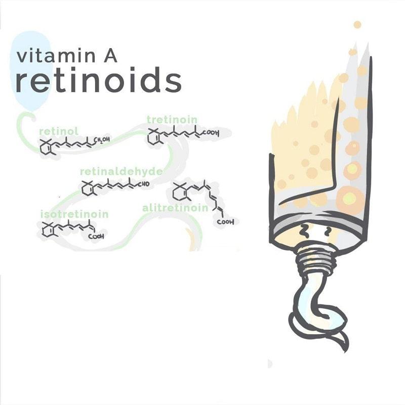 có 5 loại retinoid cơ bản