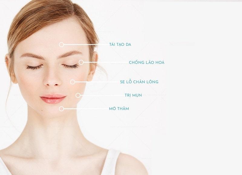 cơ chế hoạt động của retinol